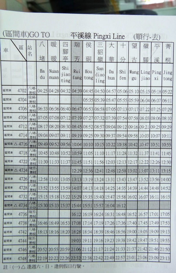 A copy of the Pingxi rail line timetable we picked up along the way
